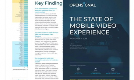 State of Mobile Video Experience