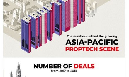Has Asia Pacific reached 'peak proptech'?