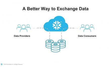 Webinar: 5 Strategies to Kickstart Your Data Analytics Resolutions