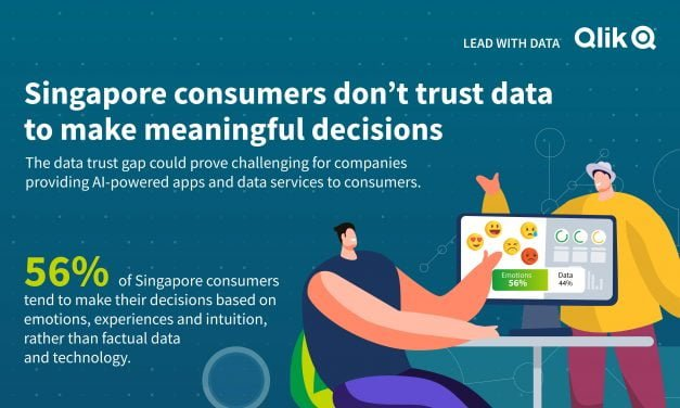 Singapore consumers don't trust data
