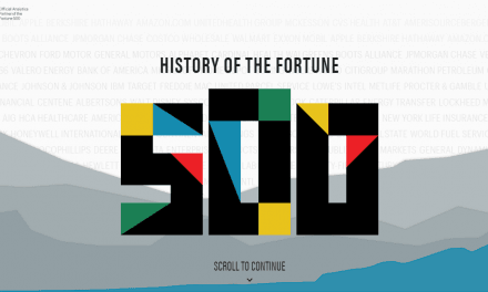 Dissect, analyze and probe Fortune 500 company histories with new website