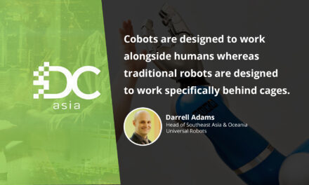 Rise of the Cobots… and the Man-Machine synergy
