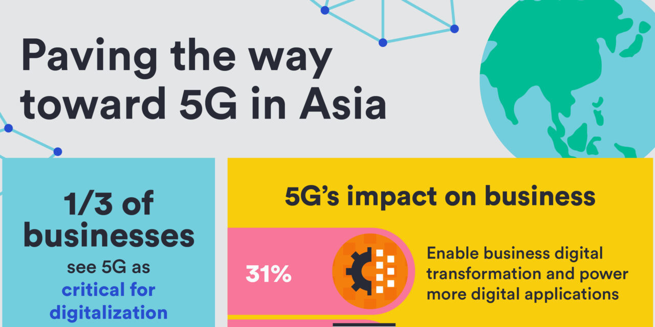 Hype vs reality: Asian business attitudes towards 5G