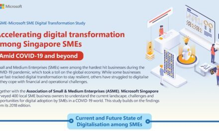 Singapore SME Digital Transformation Survey 2020