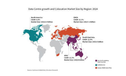 Explosive data centers growth in SE Asia: sustainability is the mandate